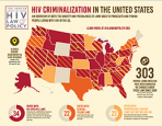 HIV Criminalization in the United States the Center for HIV Law and Policy 258x200